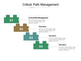 Critical Path Management Ppt Powerpoint Presentation File Model Cpb