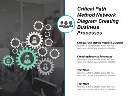Critical Path Method Network Diagram Creating Business Processes Cpb