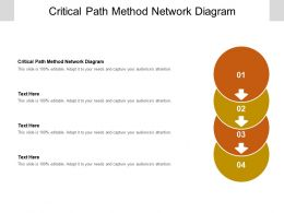 Critical Path Method Network Diagram Ppt Powerpoint Presentation Icon Slideshow Cpb