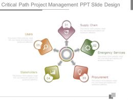Critical Path Project Management Ppt Slide Design