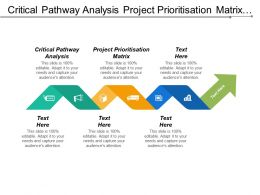 Critical Pathway Analysis Project Prioritization Matrix Lean Project Management Cpb