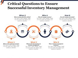 Critical Questions To Ensure Successful Inventory Management