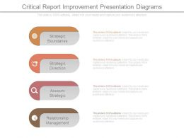 Critical Report Improvement Presentation Diagrams