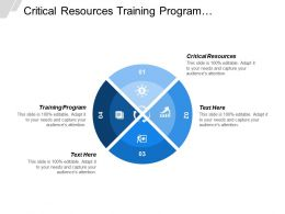 Critical Resources Training Program Management Principal Practices New Product