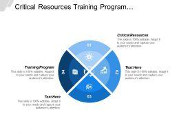 Critical Resources Training Program Management Principal Practices New Product
