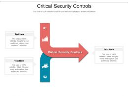 Critical Security Controls Ppt Powerpoint Presentation Model Skills Cpb