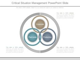 Critical Situation Management Powerpoint Slide
