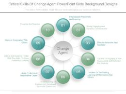 Critical Skills Of Change Agent Powerpoint Slide Background Designs