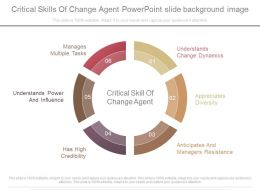 Critical Skills Of Change Agent Powerpoint Slide Background Image