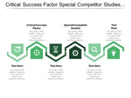 Critical Success Factor Special Competitor Studies Build Infrastructure