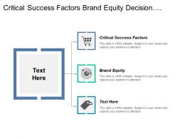 Critical Success Factors Brand Equity Decision Making Process Cpb