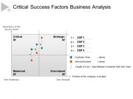 critical_success_factors_business_analysis_ppt_background_images_Slide01