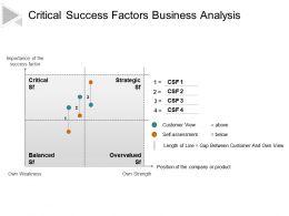 Critical Success Factors Business Analysis Ppt Background Images