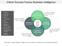Critical Success Factors Business Intelligence Ppt Design