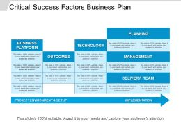 Critical Success Factors Business Plan Ppt Presentation