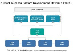 Critical Success Factors Development Revenue Profit Industry Competitive