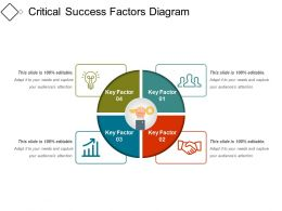 Critical Success Factors Diagram Ppt Example File