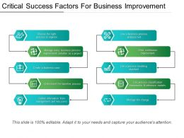Critical Success Factors For Business Improvement Ppt Examples Slides