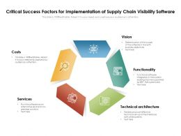 Critical Success Factors For Implementation Of Supply Chain Visibility Software