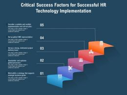 Critical Success Factors For Successful HR Technology Implementation