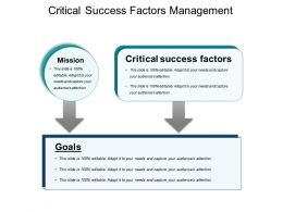 Critical Success Factors Management Ppt Images Gallery