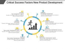 Critical Success Factors New Product Development Ppt Infographics