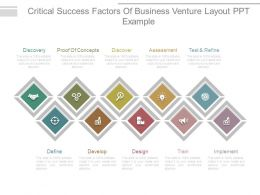 Critical Success Factors Of Business Venture Layout Ppt Example