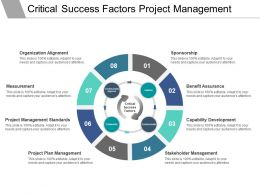 Critical Success Factors Project Management Ppt Inspiration