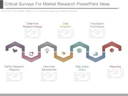 Critical Surveys For Market Research Powerpoint Ideas