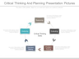 Critical Thinking And Planning Presentation Pictures