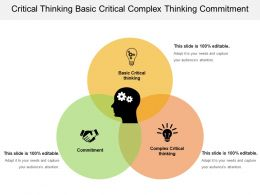Critical Thinking Basic Critical Complex Thinking Commitment