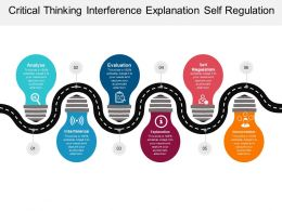Critical Thinking Interference Explanation Self Regulation