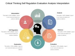 Critical Thinking Self Regulation Evaluation Analysis Interpretation