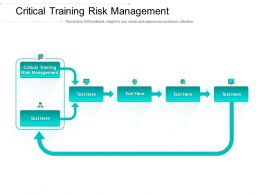 Critical Training Risk Management Ppt Powerpoint Presentation File Aids Cpb