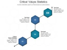 Critical Values Statistics Ppt PowerPoint Presentation Model Gridlines Cpb