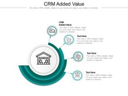 CRM Added Value Ppt Powerpoint Presentation Professional Background Cpb