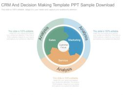 Crm And Decision Making Template Ppt Sample Download