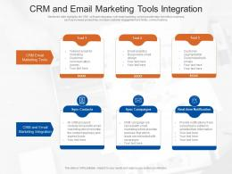 CRM And Email Marketing Tools Integration
