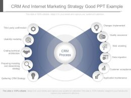 Crm And Internet Marketing Strategy Good Ppt Example