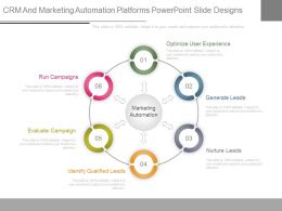 Crm And Marketing Automation Platforms Powerpoint Slide Designs