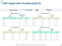 CRM Application Dashboard About To Renew Ppt Powerpoint Presentation Visual Aids Infographics