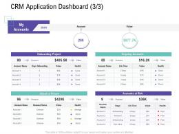 CRM Application Dashboard Account Customer Relationship Management Process Ppt Formats
