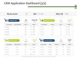 CRM Application Dashboard Accounts CRM Process Ppt Powerpoint Presentation Ideas Background Image