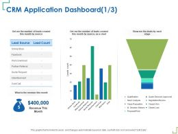 CRM Application Dashboard Closed Won Ppt Powerpoint Presentation Model Graphics Download
