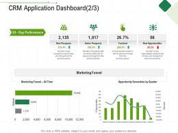 CRM Application Dashboard Day Client Relationship Management Ppt Outline