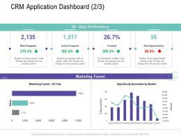 CRM Application Dashboard Funnel Customer Relationship Management Process Ppt Portrait