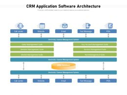 CRM Application Software Architecture