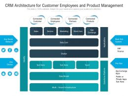 CRM Architecture For Customer Employees And Product Management