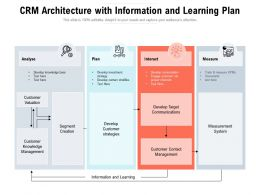 CRM Architecture With Information And Learning Plan
