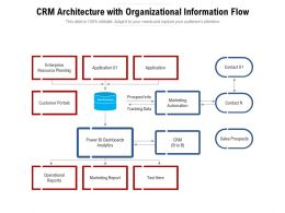 CRM Architecture With Organizational Information Flow